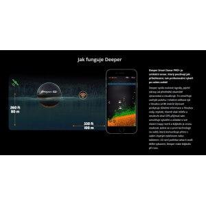 Obrázok 6 k Sonar DEEPER Fishfinder Pro+